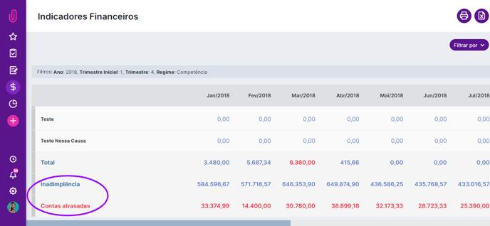 _39  iClips - Indicadores financeiros (1)