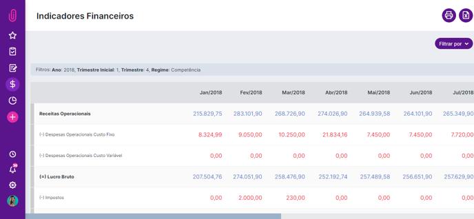 _39  iClips - Indicadores financeiros