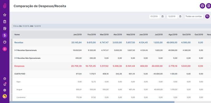 _4  iClips - Comparação de Despesas Receita (1)
